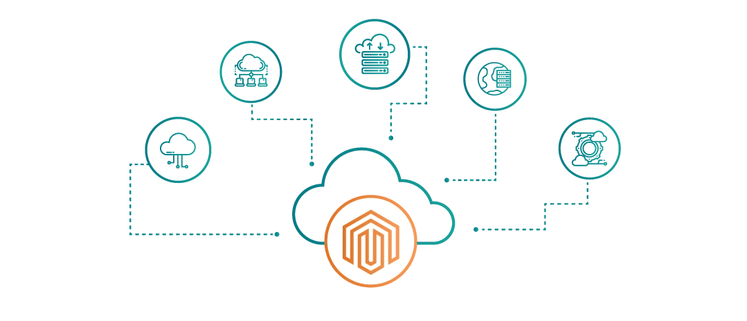 Types of Magento Hosting – Shared, Dedicated, VPS, Cloud etc